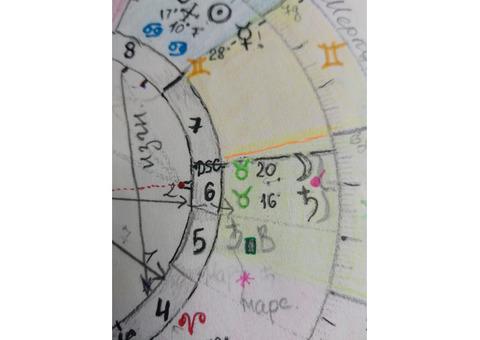Кармический нумеролог. Ведическим Таро, Расклад многомерных гексаграмм  , Натальная карта